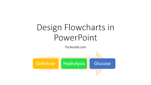5 Steps to Design Flowcharts in PowerPoint and Save as PDF/PNG