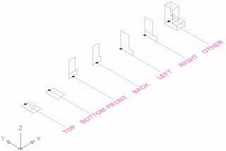 The Architect's Desktop: Multi-View Block Creation