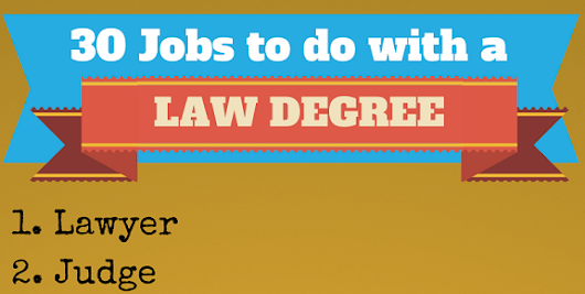 30 Things You Can Do With A Law Degree