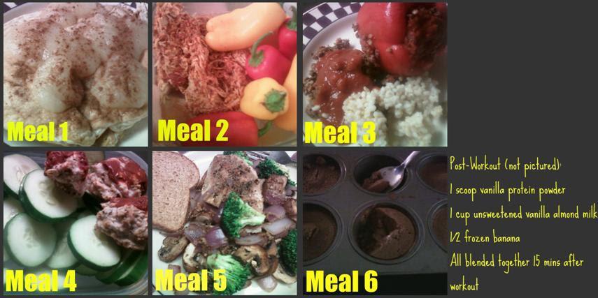 Natalie Hodson | Sample Meal Plan