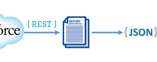 Salesforce : How to fetch report as json using C# - Technowide