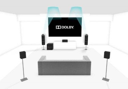 Dolby Atmos Home Theater systems