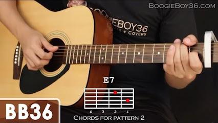 Guitar : guitar chords ngiti Guitar Chords along with Guitar ...