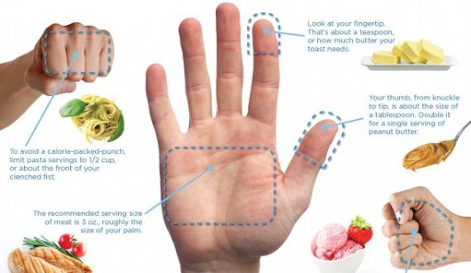 A Helping Hand For Portion Sizes: Measure Pasta By The Fist, Butter By The Fingertip