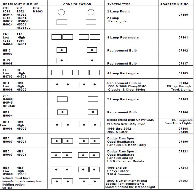Meyer 07347 Wiring Diagram