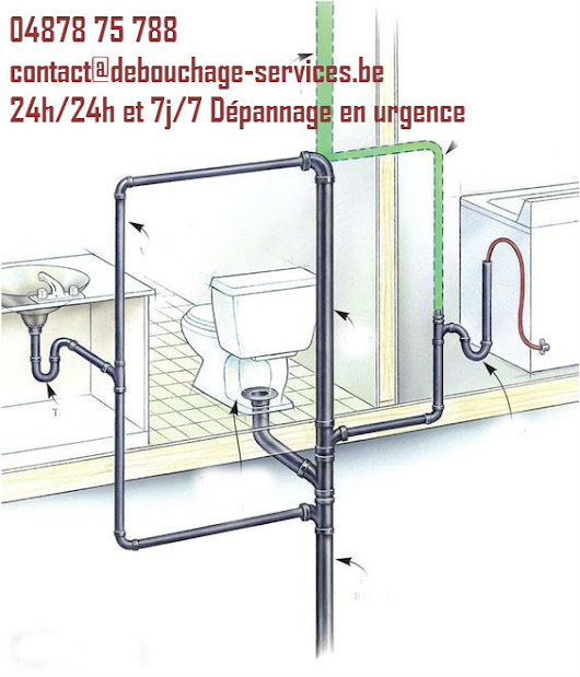 debouchage canalisation bruxelles wc vier lavabo gout google. Black Bedroom Furniture Sets. Home Design Ideas