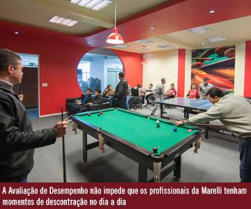 A Avaliação de Desempenho não afeta o clima organizacional da Marelli, pois já faz parte da cultura da empresa