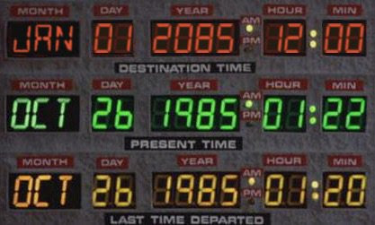 "EFF on Twitter: ""Want to see Back to the Future Part II enter the public domain? Set your flux capacitor. """