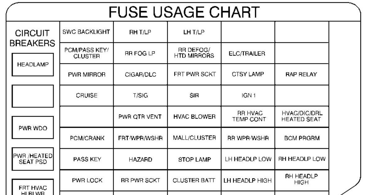 2006 Chevy Cobalt Fuse Box Diagram