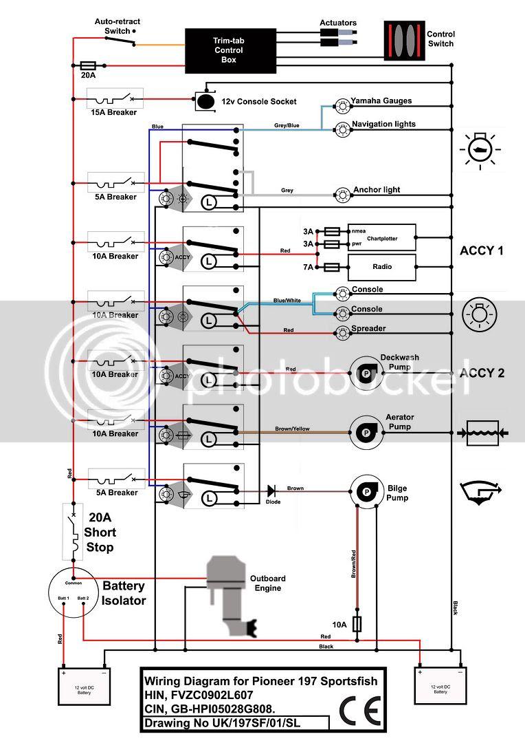 Diagram Pro 197 Wiring Diagram Full Version Hd Quality Wiring Diagram Blogxnan Ufficiestudi It