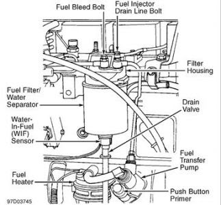 For A 1991 Dodge Ram Fuel Filter Location Wiring Diagram Overview A Overview A Musikami It