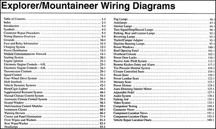 Mercury Mountaineer Radio Wiring Diagram - Wiring Diagram ...