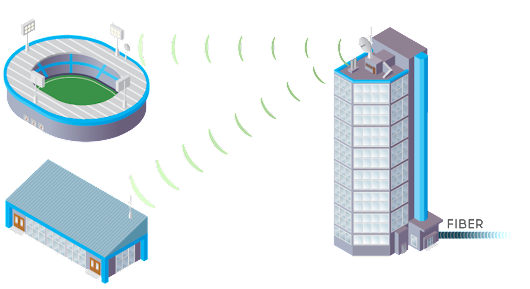 Fast Temporary Wireless Internet for Events & Temporary Services