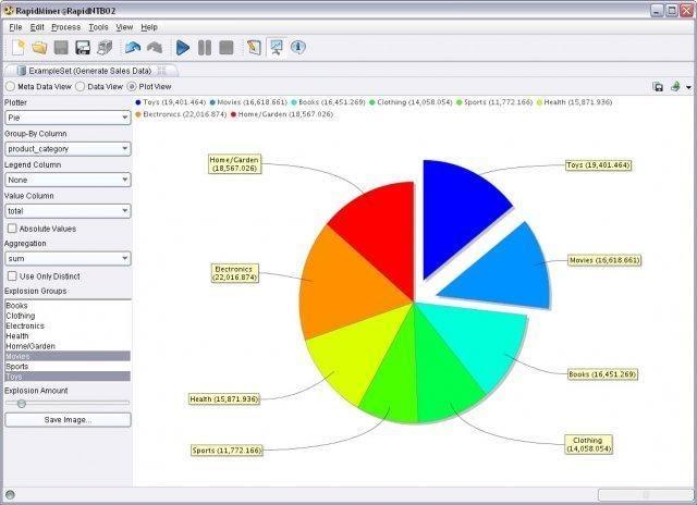 10 Best Data Mining Software For Better Analysis