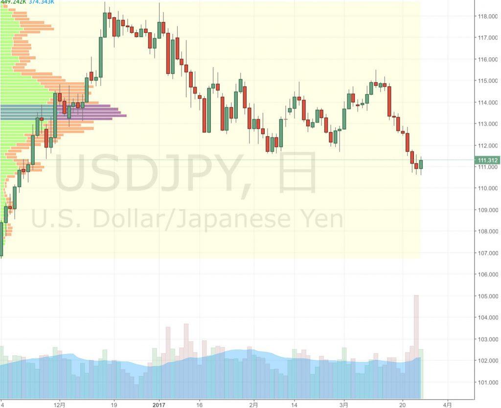 月次取引高 - 国内ビットコイン市況   Bitcoin日本語情報サイト
