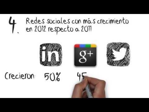 Como triunfar en las redes sociales pdf completo