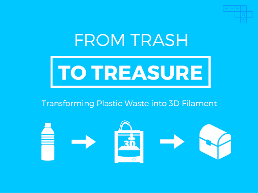 Transforming Plastic Waste Into 3D Printer Filament [Webinar]