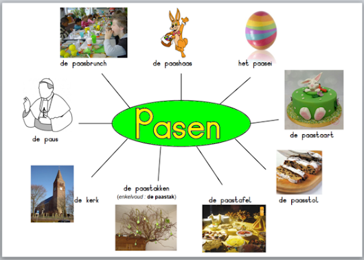 Pasen - woordenschat - Nederlandse woordenschat / vocabulaire néerlandais / Dutch vocabulary - profNLDS - Photos - Club Doctissimo
