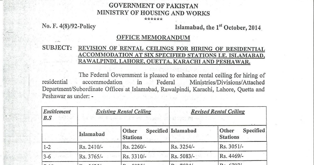REVISION OF RENTAL CEILING FOR HIRING OF RESIDENTIAL