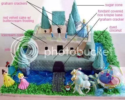 Red Plastic Castle Cake Pan