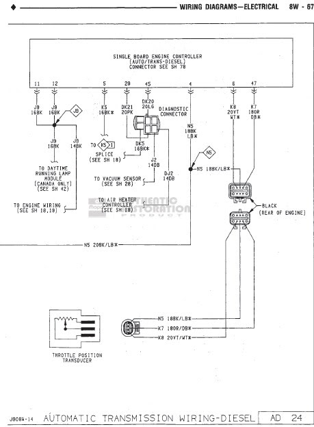 92 Dodge Diesel Wiring Diagram Wiring Diagram Theory Theory Zaafran It
