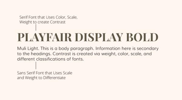 Pairing serif and sans serif font