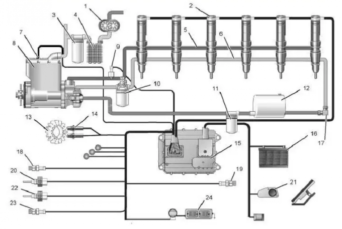 [DIAGRAM] 2002 Saab 9 3 Electrical System Wiring Diagrams
