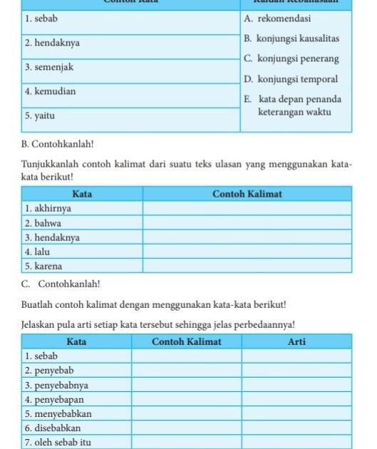 Kunci Jawaban Bahasa Indonesia Buku Paket Kelas 11 Tentang Proposal