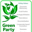 Why I'll Vote Green in 2012 | The Daily Dispatch