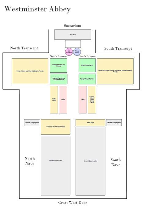 Royal Wedding Seating Plan
