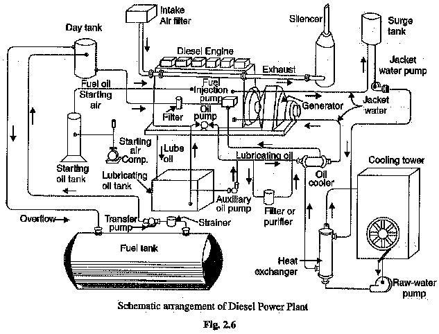 [DIAGRAM] 2005 Ford F750 Fuse Box Diagram FULL Version HD