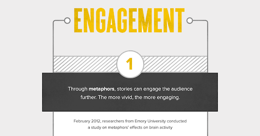 Infographic: How to Engage People Through Storytelling