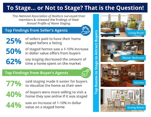 Want to Sell Your Ventura County House Faster? Stage It