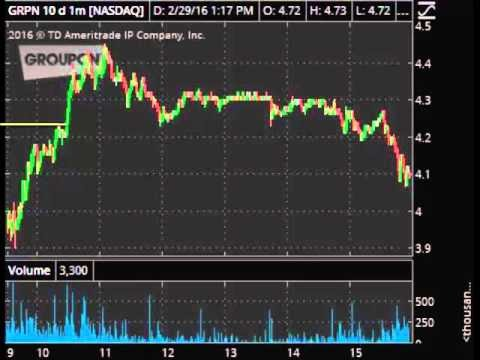 Trading platform with trade ticker