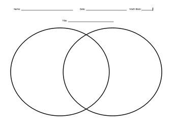 Venn Diagram EDITABLE by Resources by Andrea | Teachers Pay Teachers