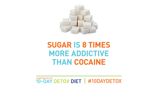 Top 10 Big Ideas: How to Detox from Sugar - Dr. Mark Hyman