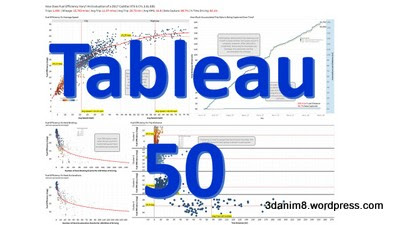 3danim8's Blog - My Fifty Most Recent #Tableau Articles