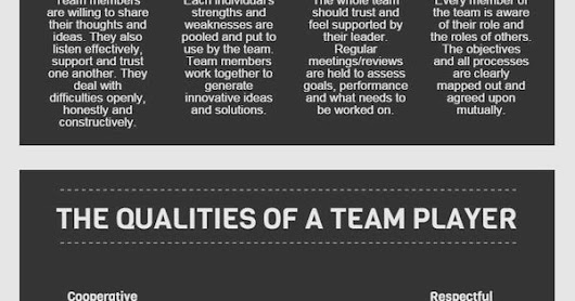 Team Building Guide - Webmag.co | Digital Resources for Net Professionals