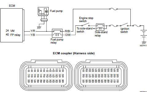 Suzuki Gsx R Fuel Pump Wire Diagram Wiring Diagrams Site Popular A Popular A Geasparquet It