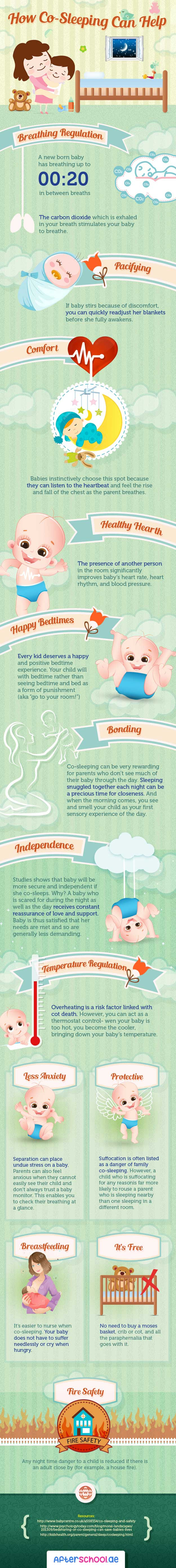 Infographic: How Co-Sleeping Can Help