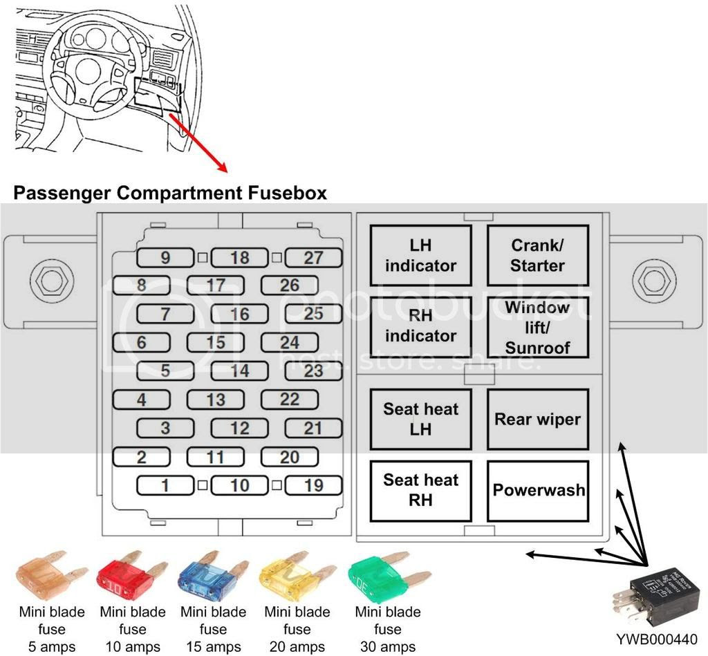 Ford Edge Brake Wiring Diagram