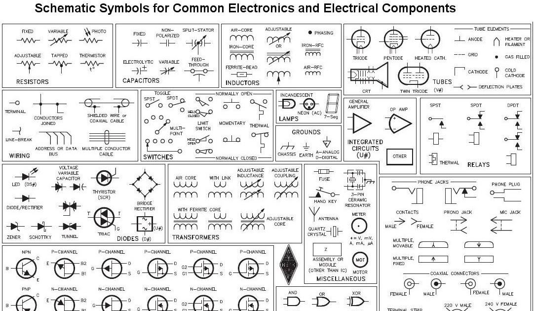 wiring diagram symbols explained automanualparts