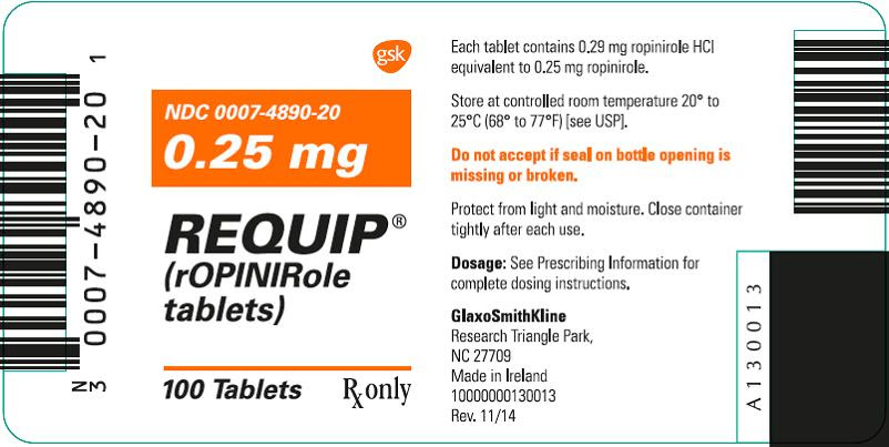 Common side effects of Requip (Ropinirole)