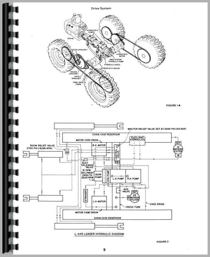 Wiring Diagram: 29 Case Skid Steer Parts Diagram