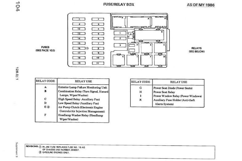 Diagram 1969 Mgb Fuse Box Diagram Full Version Hd Quality Box Diagram Roguediagram Gevim Fr