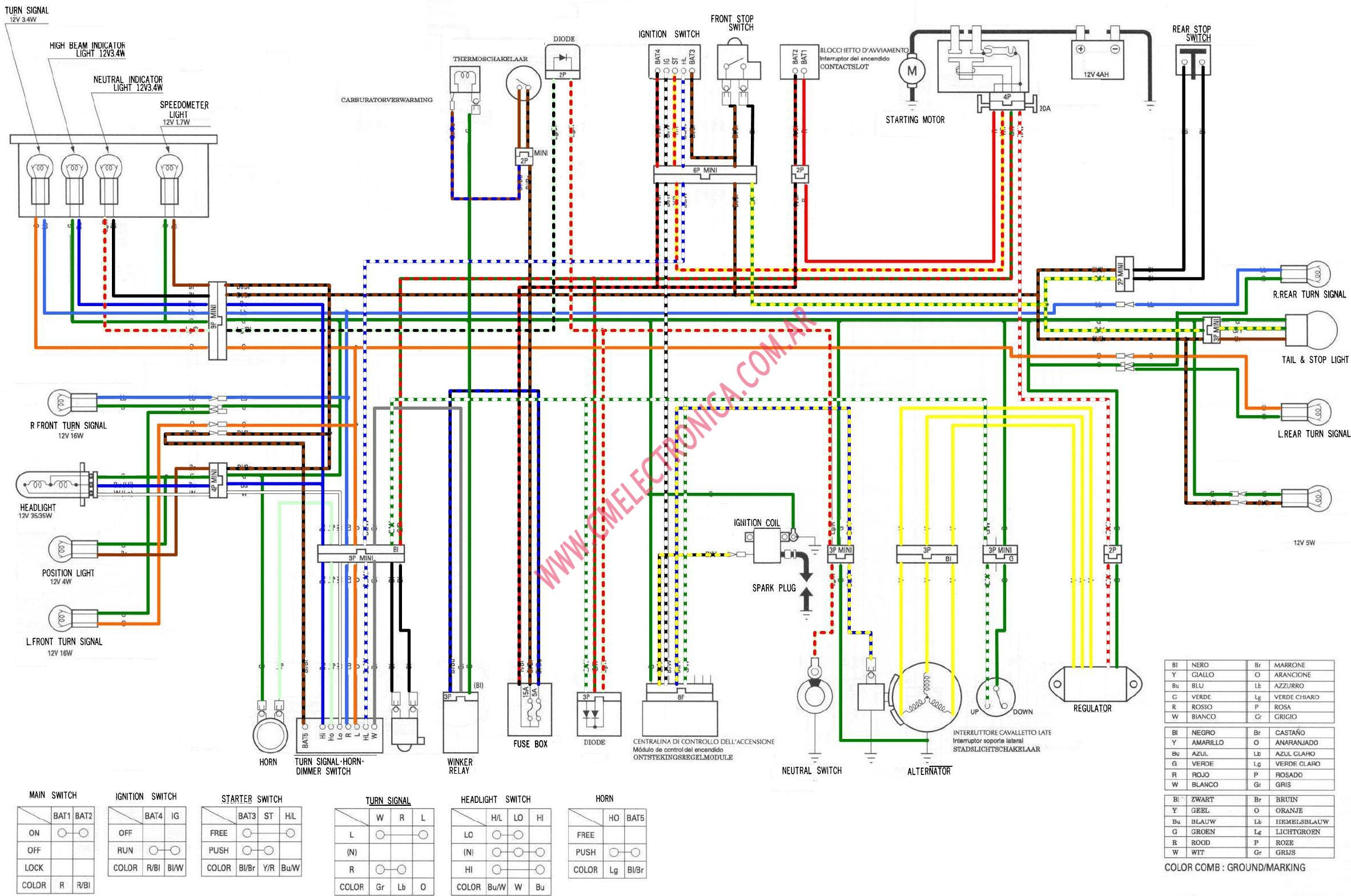 W3500 Tiltmaster Wiring Diagram FULL HD Version Wiring Diagram - LOUV- DIAGRAM.JAMAISVU-JV.ITDiagram Database And Images
