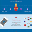 5 Clever Ways to Learn a New Language on Your Phone [Infographic]