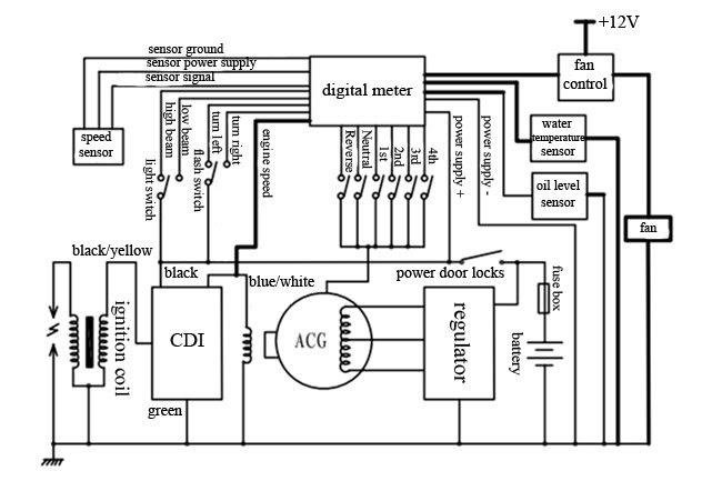 Buyang Atv 90 Wiring Diagram