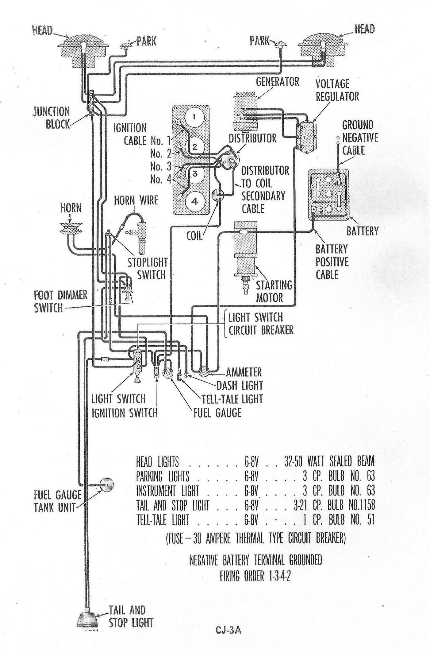1955 Jeep Cj5 Wiring Diagram Wiring Diagram Active B Active B Bujinkan It