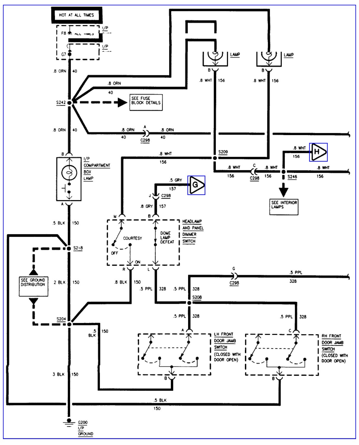 1996 Topkick Wiring Diagram